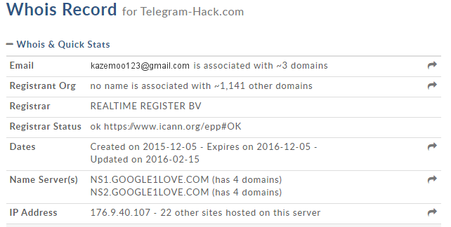 telegram-hack-whois